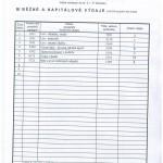 Příjmová část rozpočtu obce pro rok 2012
