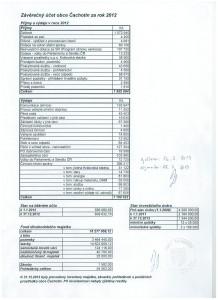 Závěrečný účet 2012